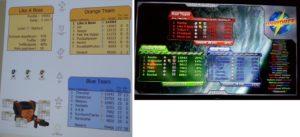 Statistik und Score