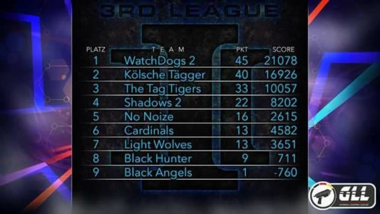 German Lasertag League 3 Turnierbericht Spieltag 6
